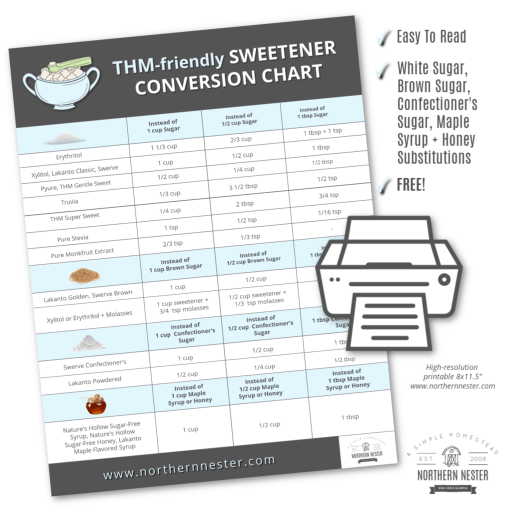 A Simple THM Sweetener Conversion Chart! - Northern Nester