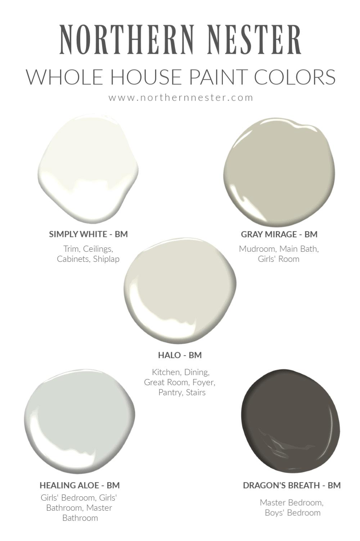 Neutral Whole House Paint Color Scheme Northern Nester,Controlling Variables Definition